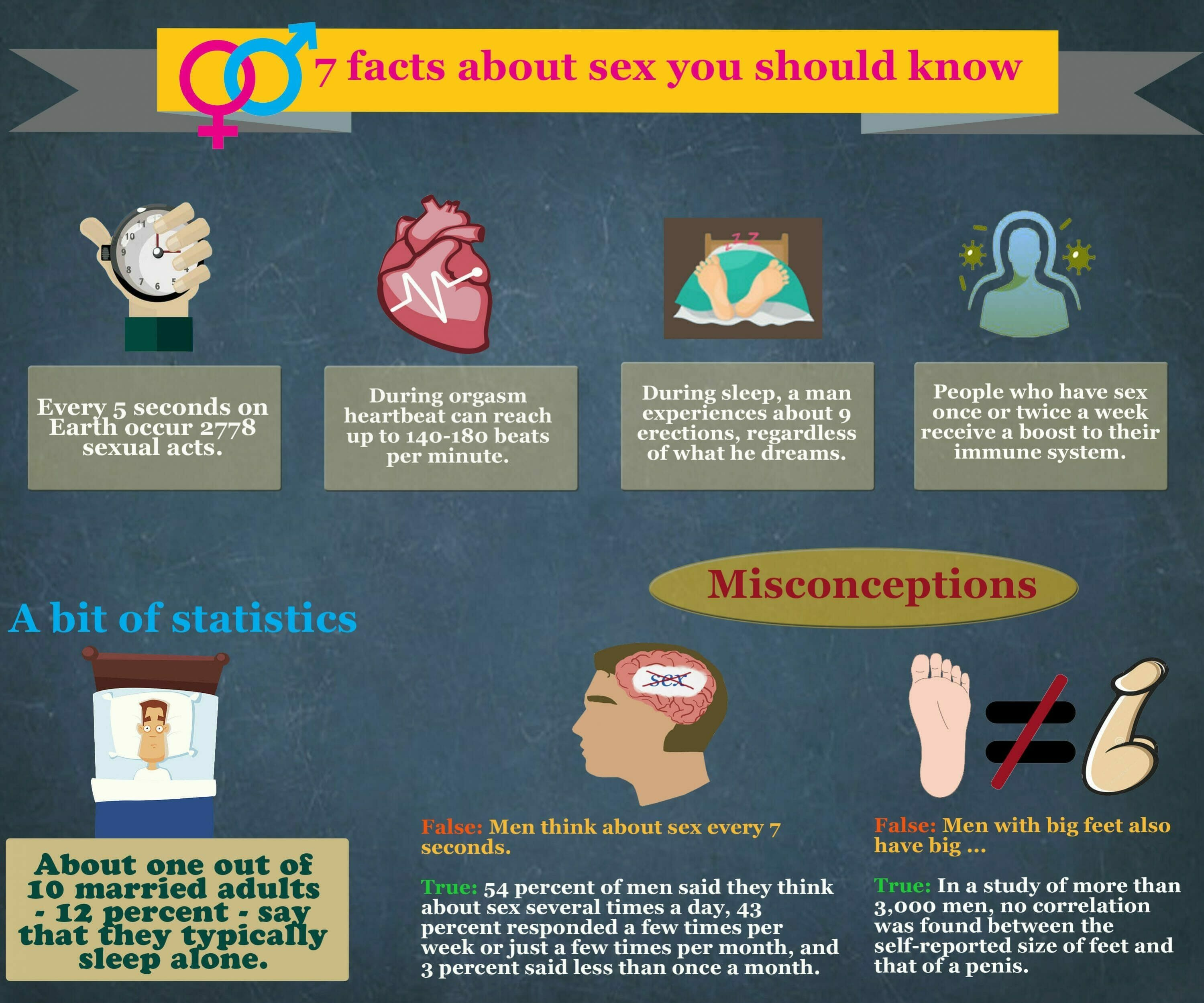 7 facts about sex infographic